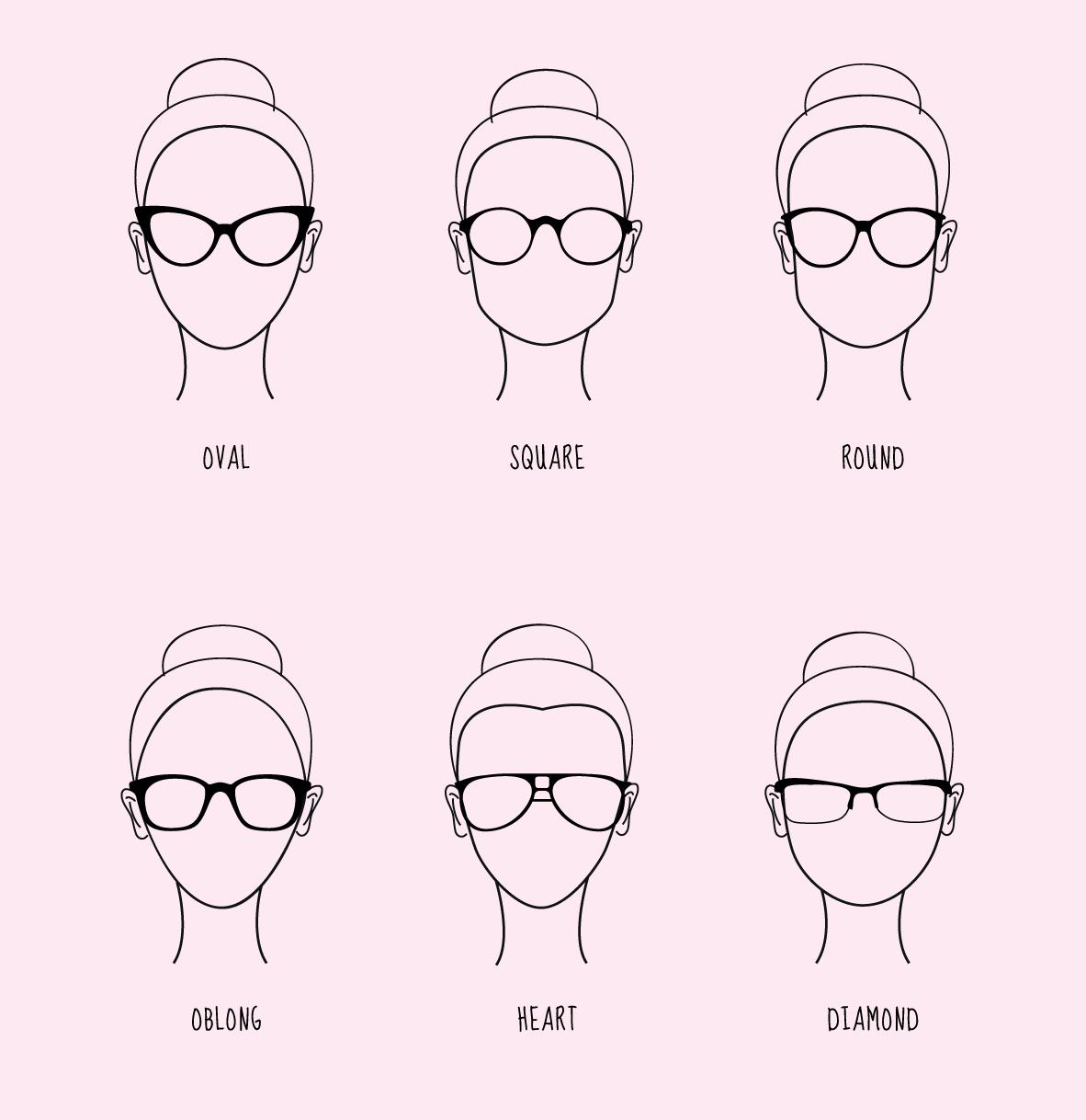 ②|顔のかたちでメガネを決める
