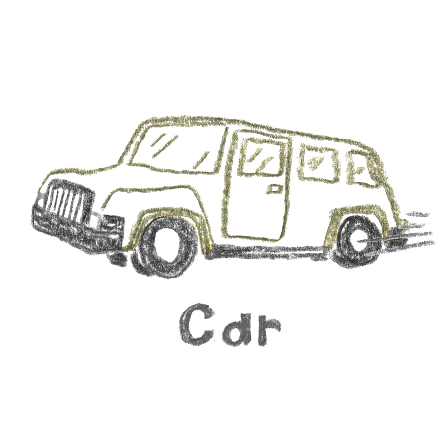 B:自動車