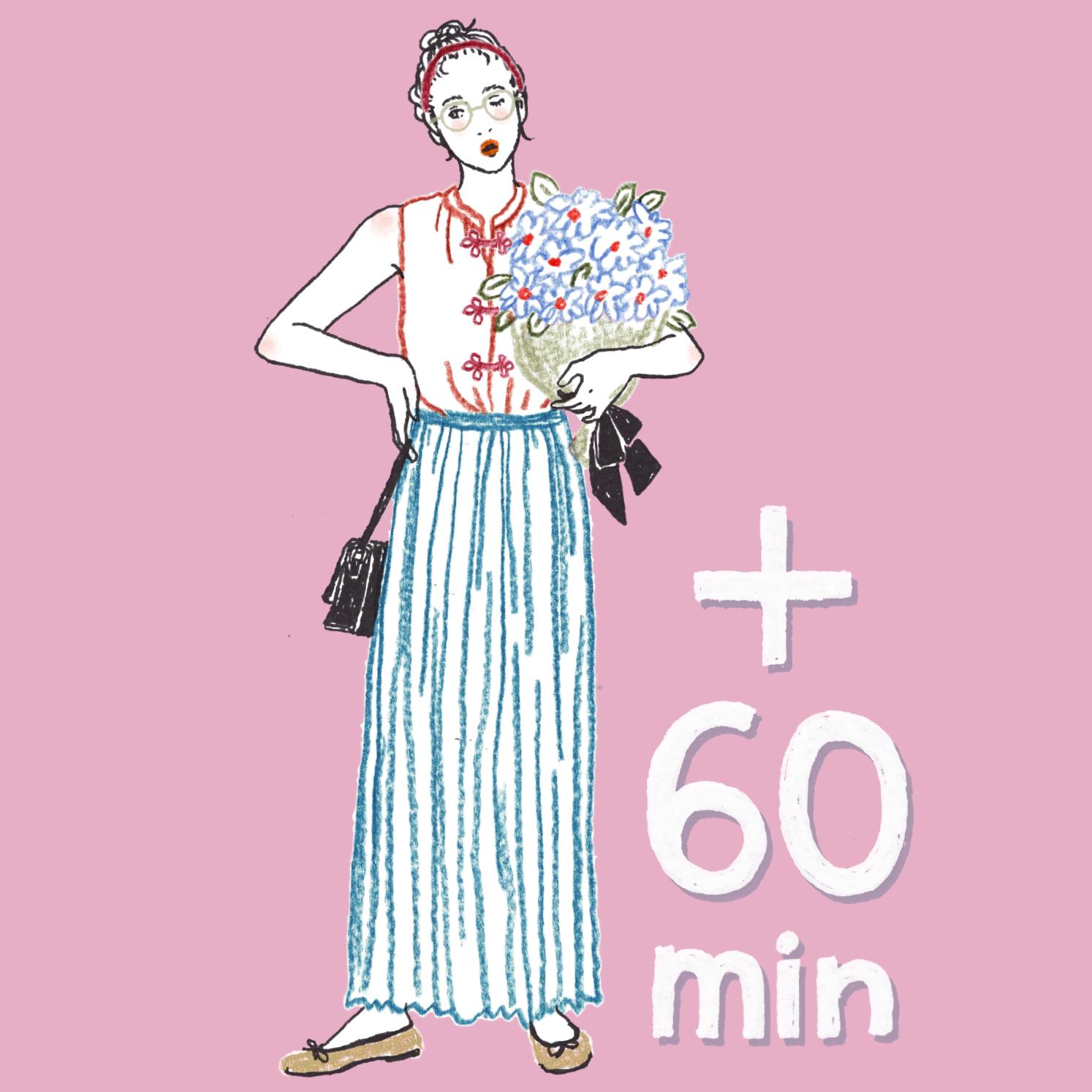 Q:1日24時間の他にあなたにだけあと60分与えられました。あなたはこの60分を何に使いますか?