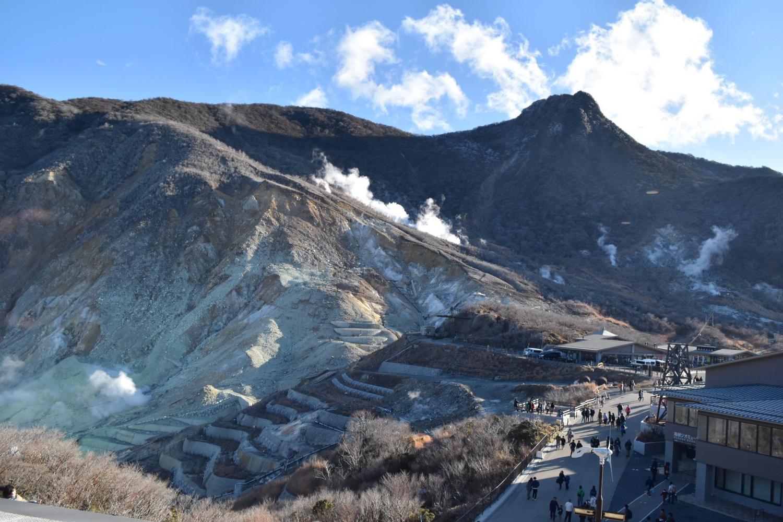 火山のダイナミックな活動