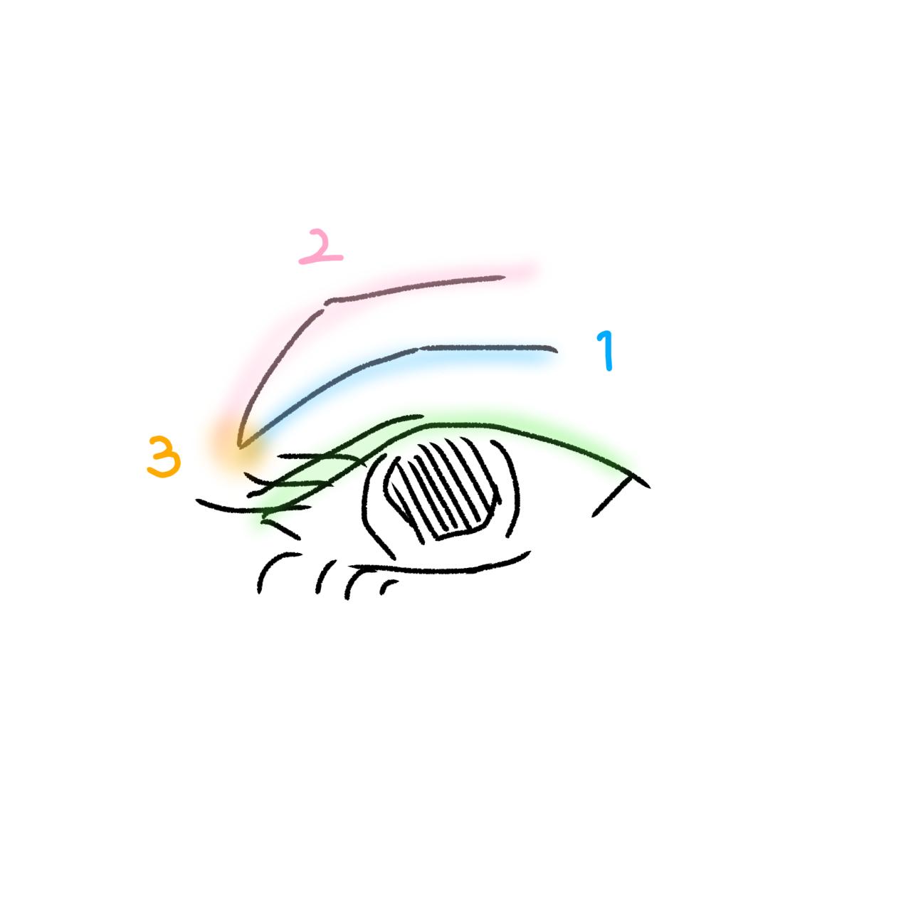 眉毛の描き方手順